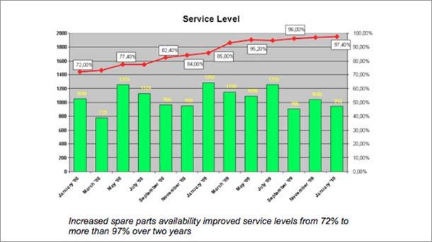 Services-Level.jpg